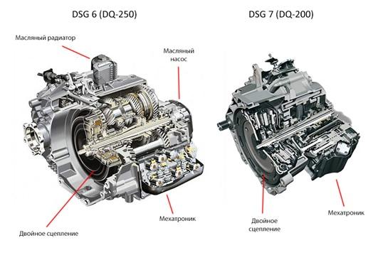 ДСГ 6 и ДСГ 7 ремонт и диагностика